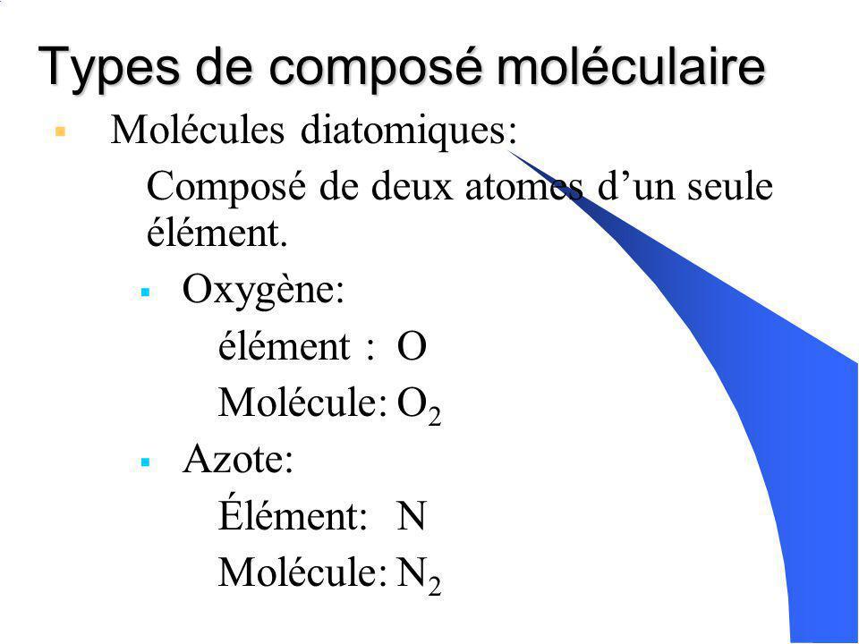Les composés moléculaire La combinaison délément non- métalique. Ils partagent les électrons pour la stabilité moléculaire. Bien que la liason entre l