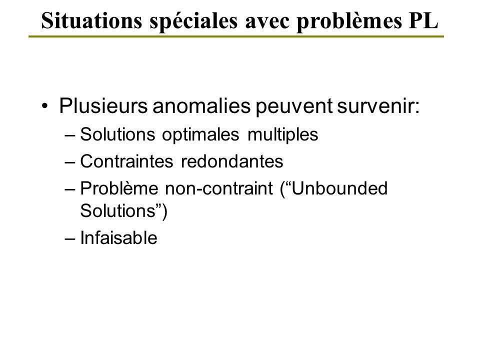 Plusieurs anomalies peuvent survenir: –Solutions optimales multiples –Contraintes redondantes –Problème non-contraint (Unbounded Solutions) –Infaisabl