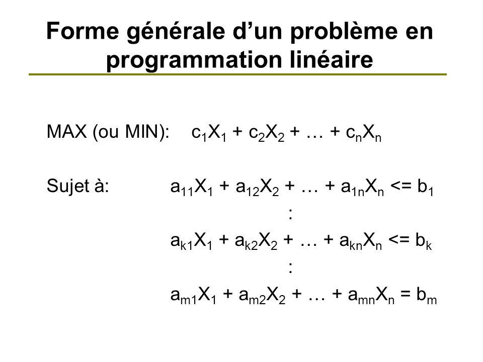 Forme générale dun problème en programmation linéaire MAX (ou MIN):c 1 X 1 + c 2 X 2 + … + c n X n Sujet à:a 11 X 1 + a 12 X 2 + … + a 1n X n <= b 1 :