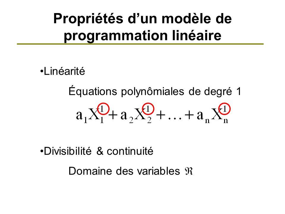 Séparabilité & additivité c 1 X 1 + c 2 X 2 + … + c n X n Fonction objectif unique Min coût, Max profit, … Données considérées certaines Propriétés dun modèle de programmation linéaire (Suite)