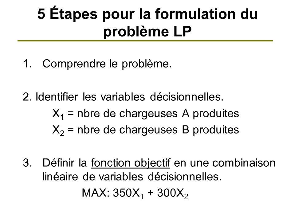 5 Étapes pour la formulation du problème LP 1.Comprendre le problème. 2. Identifier les variables décisionnelles. X 1 = nbre de chargeuses A produites