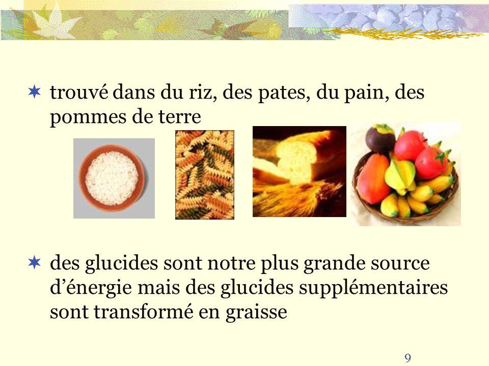 9 trouvé dans du riz, des pates, du pain, des pommes de terre des glucides sont notre plus grande source dénergie mais des glucides supplémentaires so