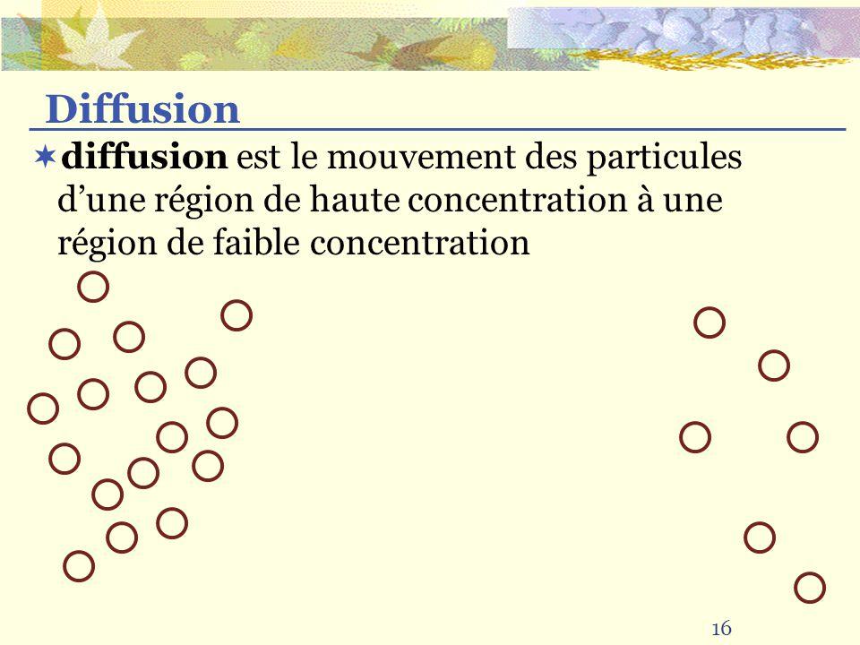 16 diffusion est le mouvement des particules dune région de haute concentration à une région de faible concentration Diffusion