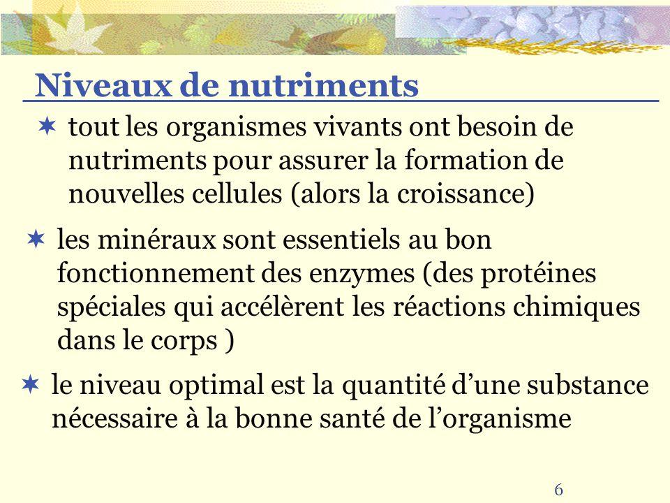 6 tout les organismes vivants ont besoin de nutriments pour assurer la formation de nouvelles cellules (alors la croissance) Niveaux de nutriments les