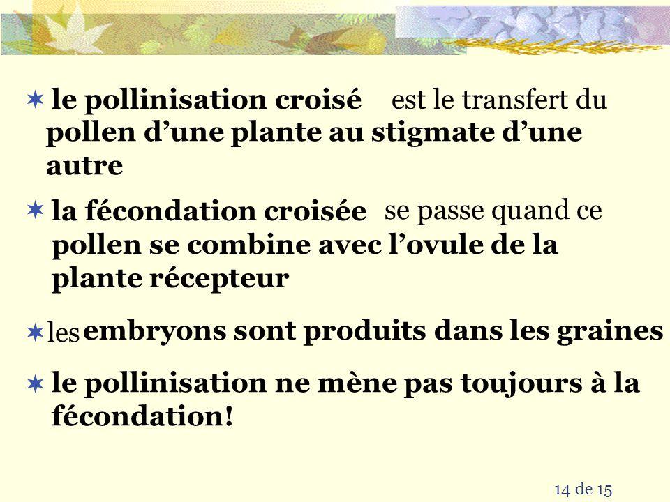 contient les 13 de 15 se passe quand contiennent les gamètes males et se trouve sur létamine le pollen gamètes femelles et se trouvent dans le pistil