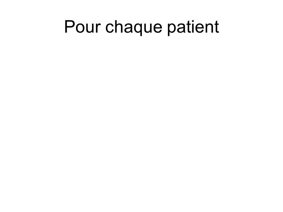 Pour chaque patient