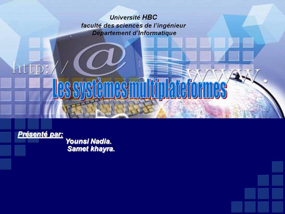 Université HBC faculté des sciences de lingénieur Département dInformatique Présenté par: Younsi Nadia. Younsi Nadia. Samet khayra. Samet khayra.
