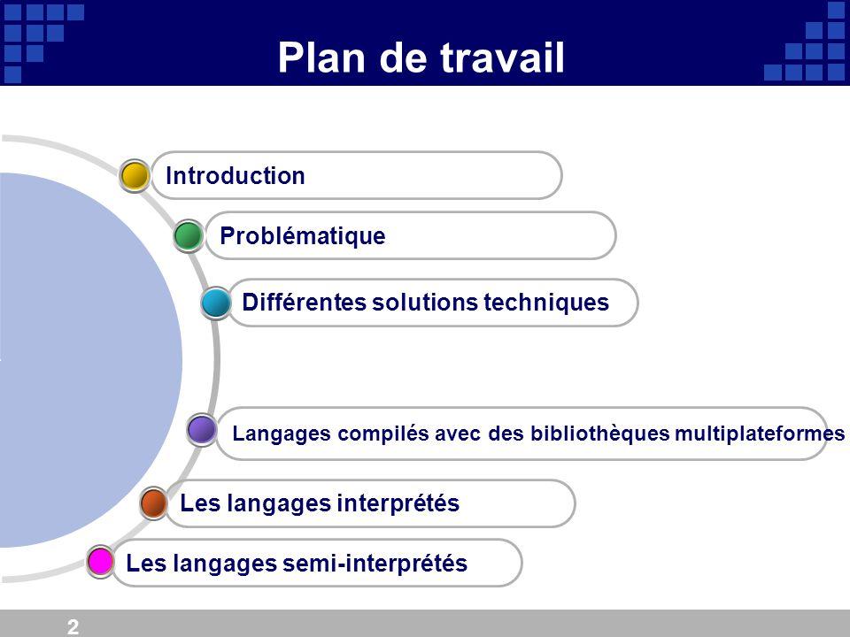 2 Plan de travail Les langages interprétés Langages compilés avec des bibliothèques multiplateformes Différentes solutions techniques Problématique In