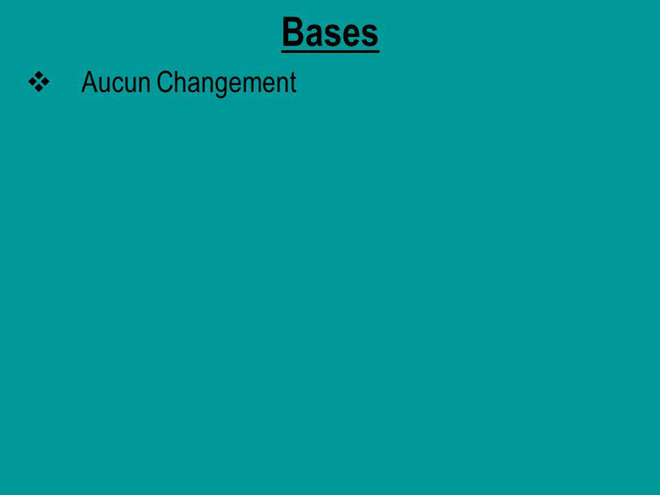 Bases Aucun Changement