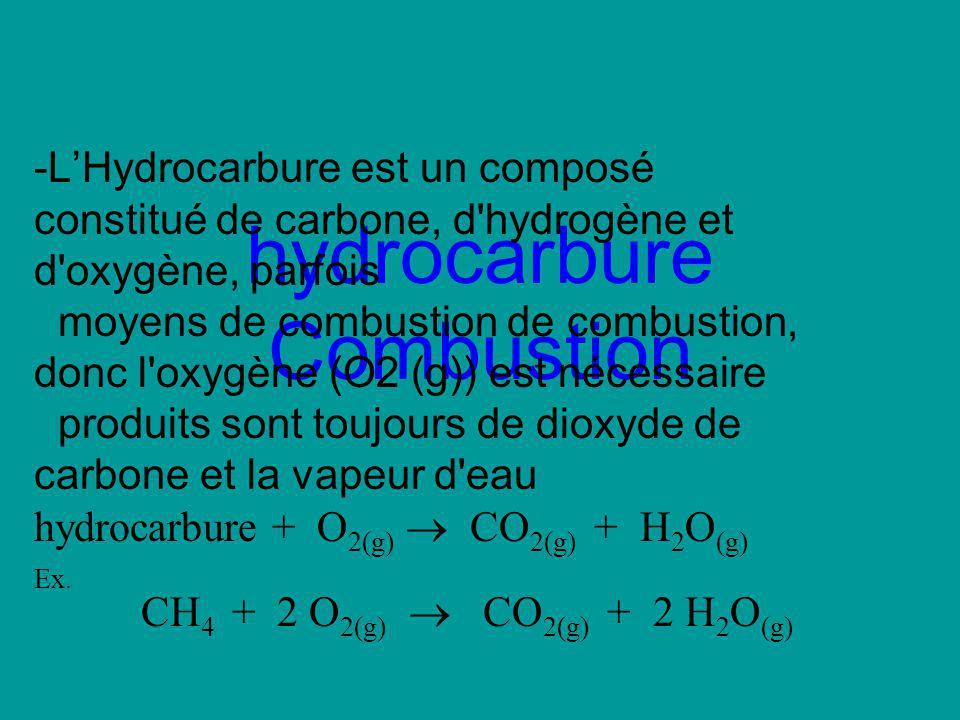 hydrocarbure Combustion -LHydrocarbure est un composé constitué de carbone, d'hydrogène et d'oxygène, parfois moyens de combustion de combustion, donc