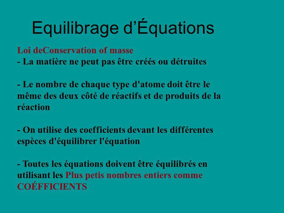 Equilibrage dÉquations Loi deConservation of masse - La matière ne peut pas être créés ou détruites - Le nombre de chaque type d'atome doit être le mê