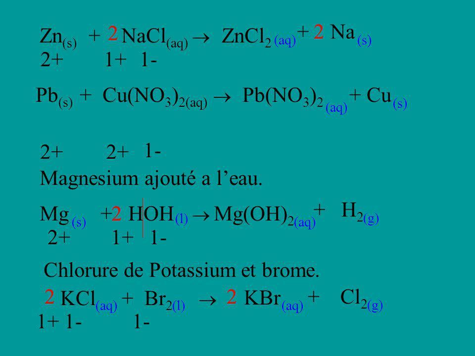 Zn (s) + NaCl (aq) 2+1+1- ZnCl 2 + Na 2 2 (aq)(s) Pb (s) + Cu(NO 3 ) 2(aq) 2+ 1- Pb(NO 3 ) 2 + Cu (aq) (s) Magnesium ajouté a leau. Mg + HOH 2+ 1+ 1-