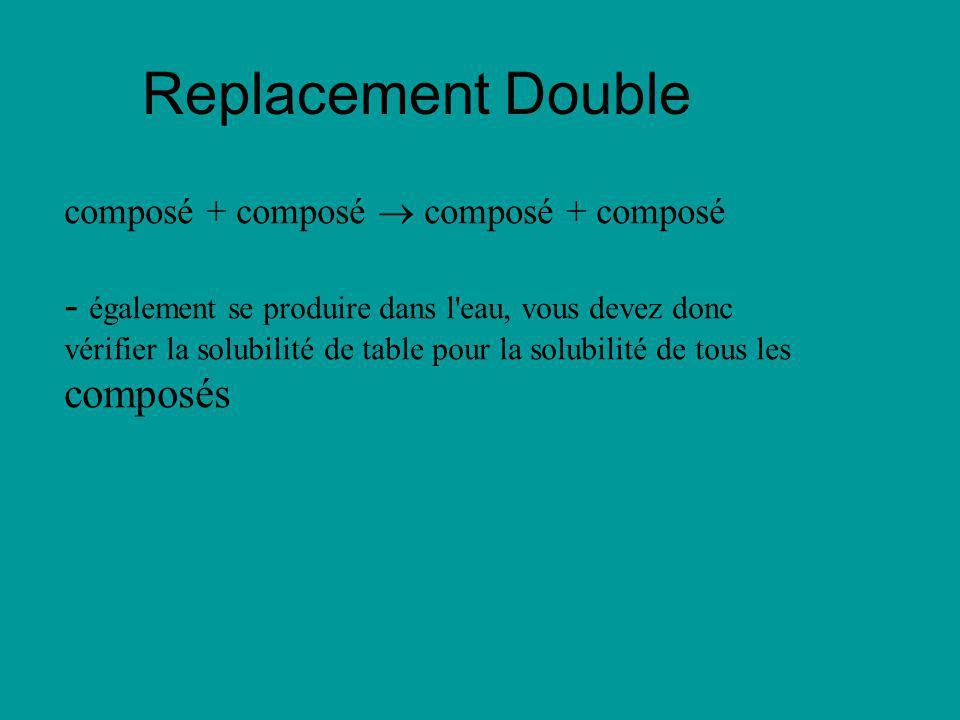 Replacement Double composé + composé - également se produire dans l'eau, vous devez donc vérifier la solubilité de table pour la solubilité de tous le