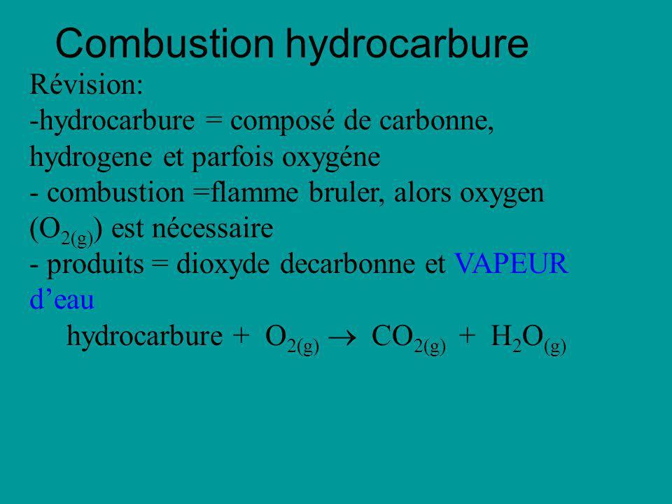Combustion hydrocarbure Révision: -hydrocarbure = composé de carbonne, hydrogene et parfois oxygéne - combustion =flamme bruler, alors oxygen (O 2(g)