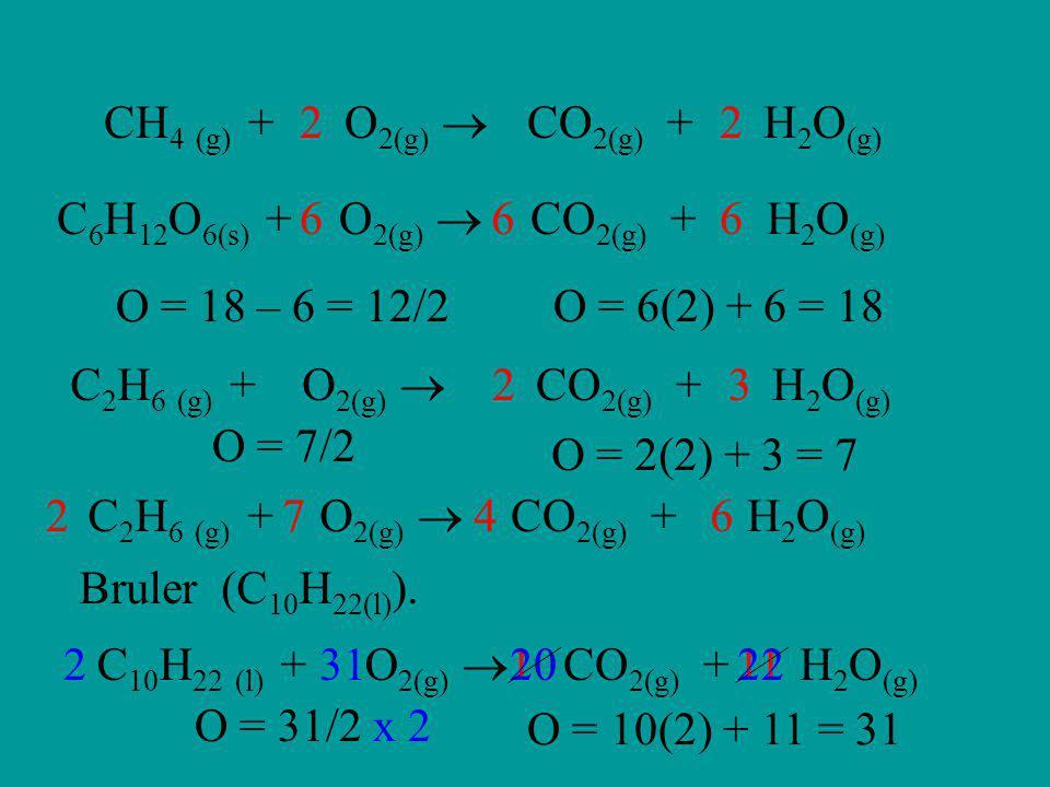 C 6 H 12 O 6(s) + O 2(g) CO 2(g) + H 2 O (g) 666 CH 4 (g) + O 2(g) CO 2(g) + H 2 O (g) 22 C 2 H 6 (g) + O 2(g) CO 2(g) + H 2 O (g) 23 O = 6(2) + 6 = 1