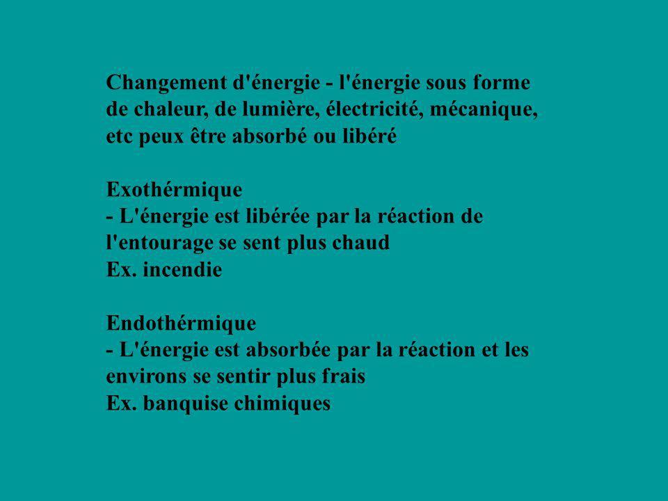 Changement d'énergie - l'énergie sous forme de chaleur, de lumière, électricité, mécanique, etc peux être absorbé ou libéré Exothérmique - L'énergie e
