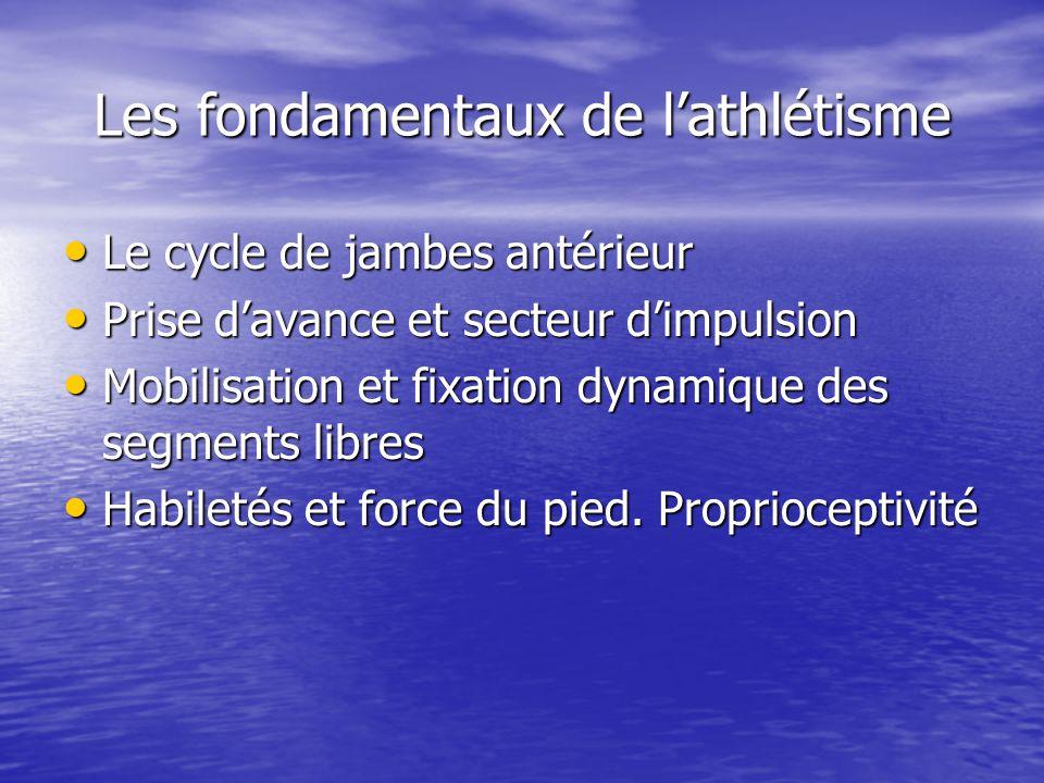 Les fondamentaux de lathlétisme Le cycle de jambes antérieur Le cycle de jambes antérieur Prise davance et secteur dimpulsion Prise davance et secteur