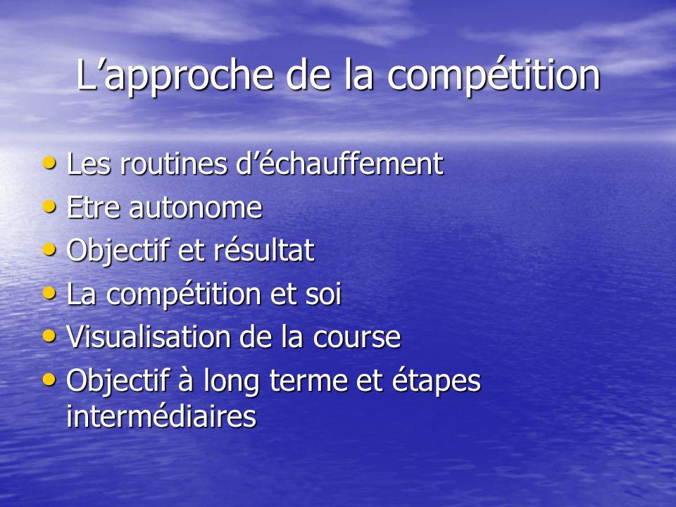 Lapproche de la compétition Les routines déchauffement Les routines déchauffement Etre autonome Etre autonome Objectif et résultat Objectif et résulta