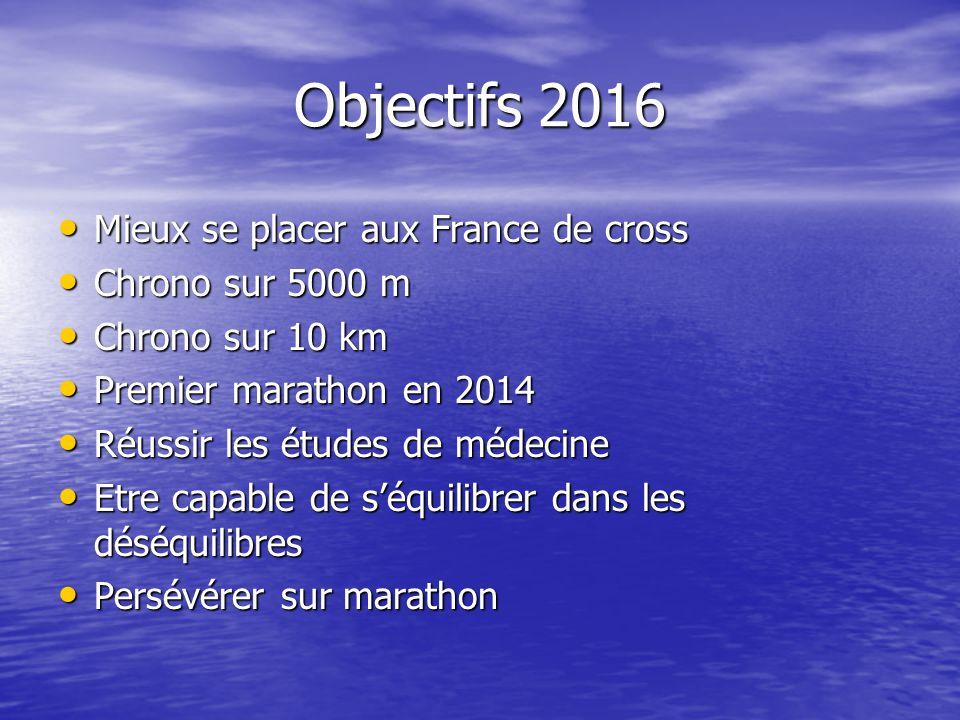 Objectifs 2016 Mieux se placer aux France de cross Mieux se placer aux France de cross Chrono sur 5000 m Chrono sur 5000 m Chrono sur 10 km Chrono sur