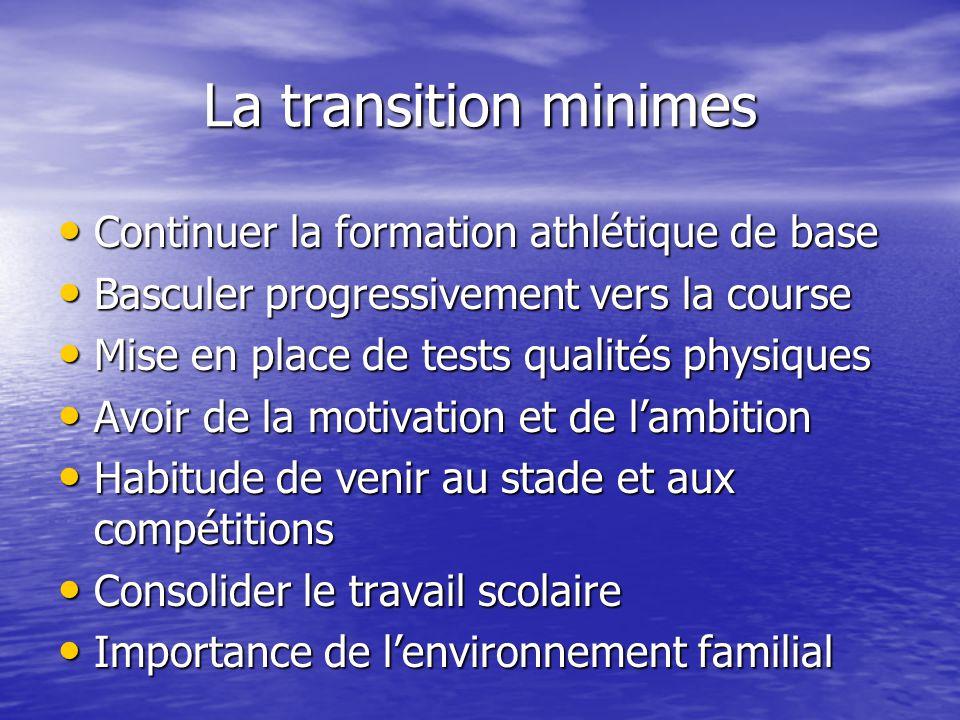 La transition minimes Continuer la formation athlétique de base Continuer la formation athlétique de base Basculer progressivement vers la course Basc