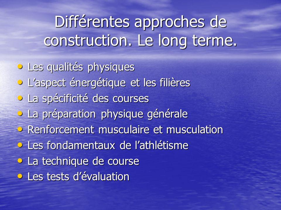 Différentes approches de construction. Le long terme. Les qualités physiques Les qualités physiques Laspect énergétique et les filières Laspect énergé