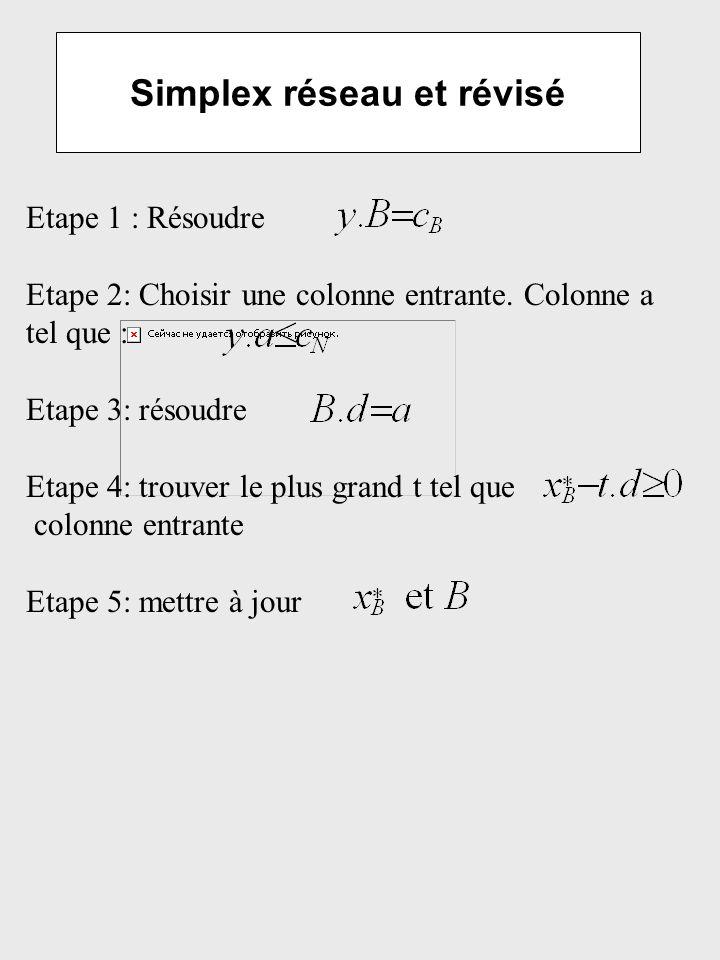 Simplex réseau et révisé Etape 1 : Résoudre Etape 2: Choisir une colonne entrante. Colonne a tel que : Etape 3: résoudre Etape 4: trouver le plus gran