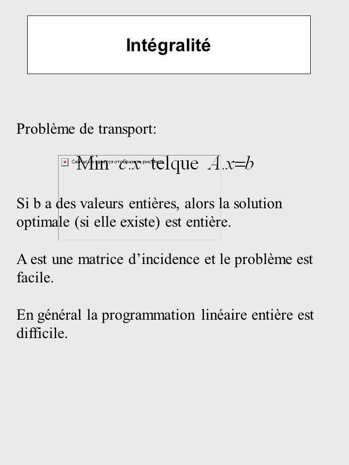 Intégralité Problème de transport: Si b a des valeurs entières, alors la solution optimale (si elle existe) est entière. A est une matrice dincidence