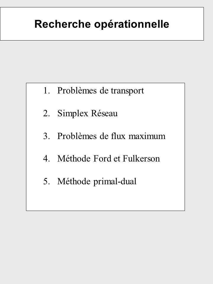 Recherche opérationnelle 1.Problèmes de transport 2.Simplex Réseau 3.Problèmes de flux maximum 4.Méthode Ford et Fulkerson 5.Méthode primal-dual