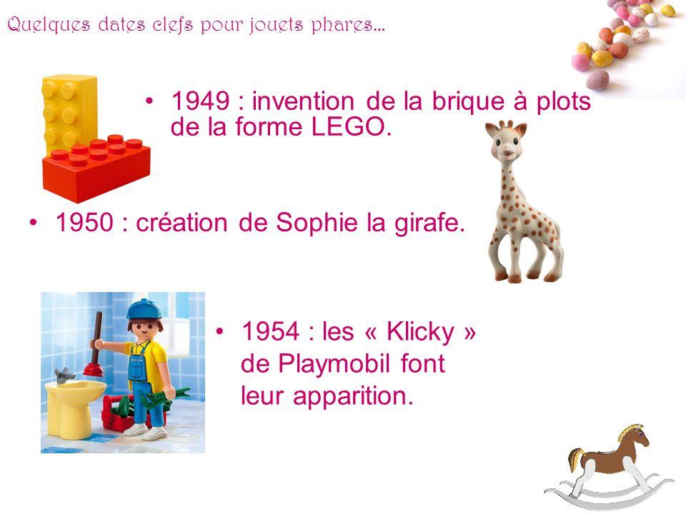 # Quelques dates clefs pour jouets phares