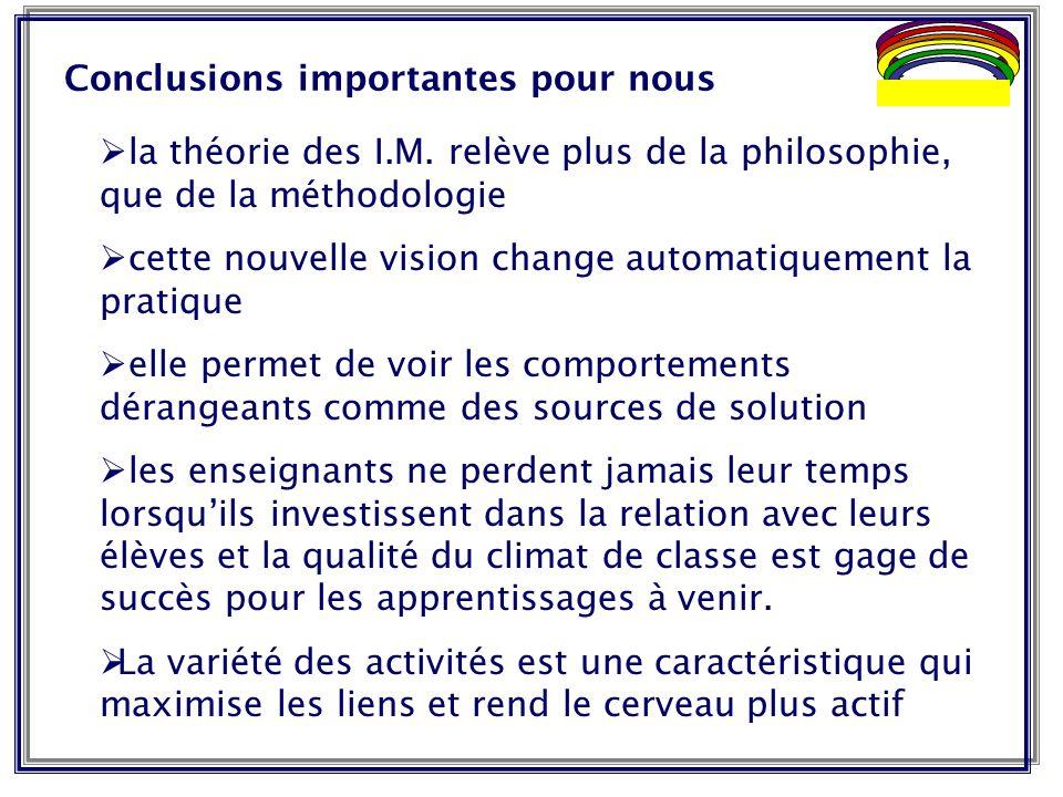 Conclusions importantes pour nous la théorie des I.M. relève plus de la philosophie, que de la méthodologie cette nouvelle vision change automatiqueme