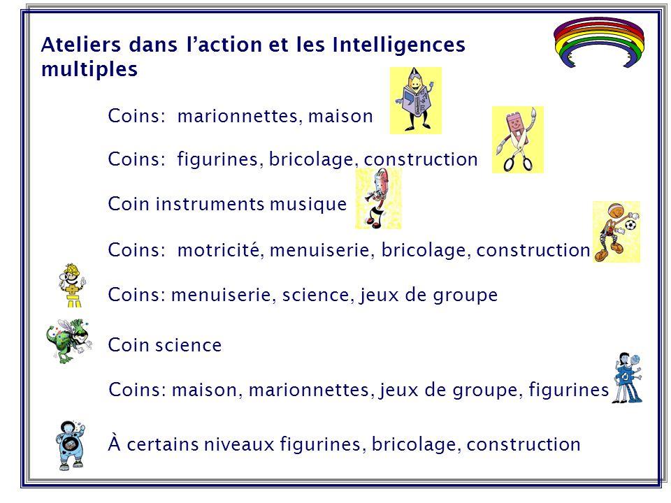 Ateliers dans laction et les Intelligences multiples Coins: marionnettes, maison Coins: figurines, bricolage, construction Coin instruments musique Co