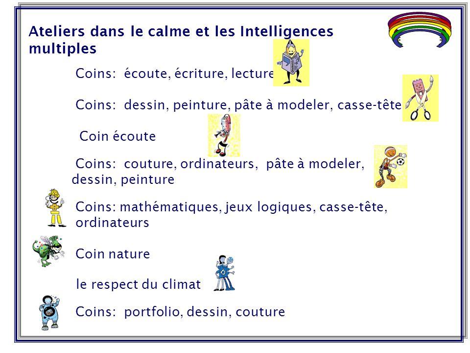 Ateliers dans le calme et les Intelligences multiples Coins: écoute, écriture, lecture Coins: dessin, peinture, pâte à modeler, casse-tête Coin écoute