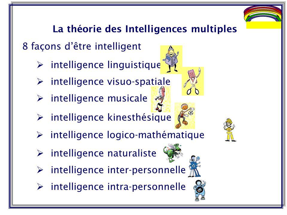 intelligence naturaliste La théorie des Intelligences multiples 8 façons dêtre intelligent intelligence logico-mathématique intelligence inter-personn