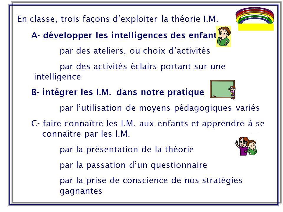 En classe, trois façons dexploiter la théorie I.M. A- développer les intelligences des enfants par des ateliers, ou choix dactivités par des activités