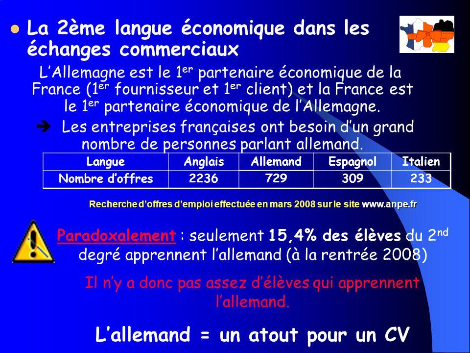 Lallemand, cest aussi : La 2ème langue la plus utilisée sur Internet après langlais une langue à vocation touristique Chaque année, la France est la destination touristique de 12 millions dAllemands.