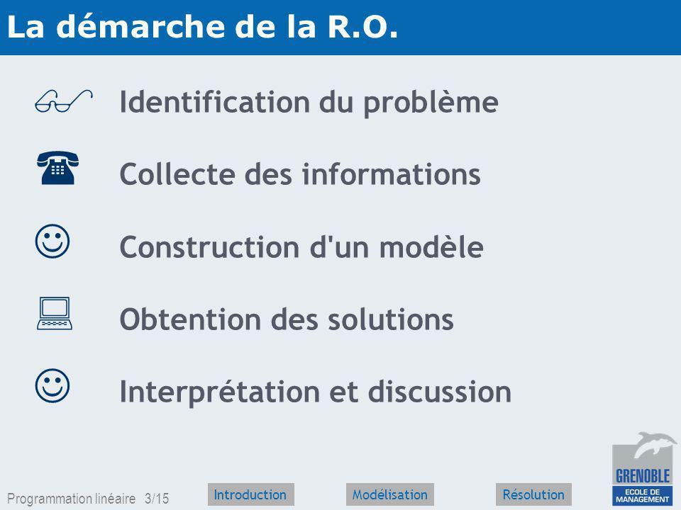 Programmation linéaire 2/15 IntroductionRésolutionModélisation Recherche opérationnelle Applications de la théorie des graphes problèmes dordonnancement Programmation linéaire