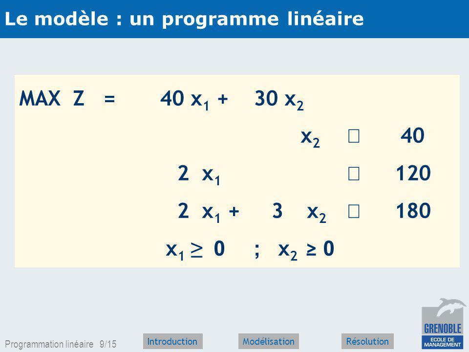 Programmation linéaire 8/15 IntroductionRésolutionModélisation Skigliss : modélisation Objectif = Fonction économique on cherche à maximiser le profit, cest à dire à maximiser : Z = 40 x 1 +30 x 2