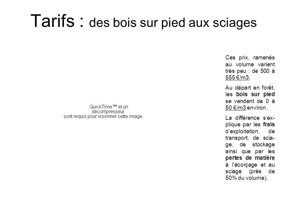 Tarifs : des bois sur pied aux sciages Ces prix, ramenés au volume varient très peu : de 500 à 555 /m3.