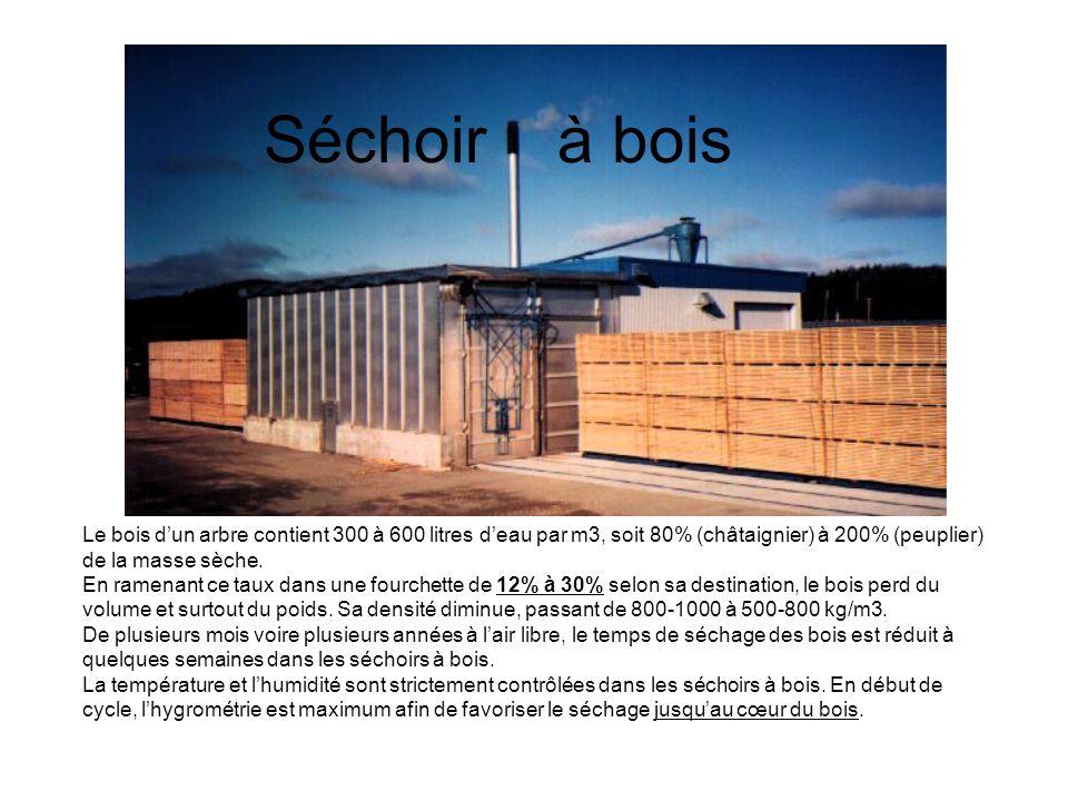 Séchoir à bois Le bois dun arbre contient 300 à 600 litres deau par m3, soit 80% (châtaignier) à 200% (peuplier) de la masse sèche. En ramenant ce tau