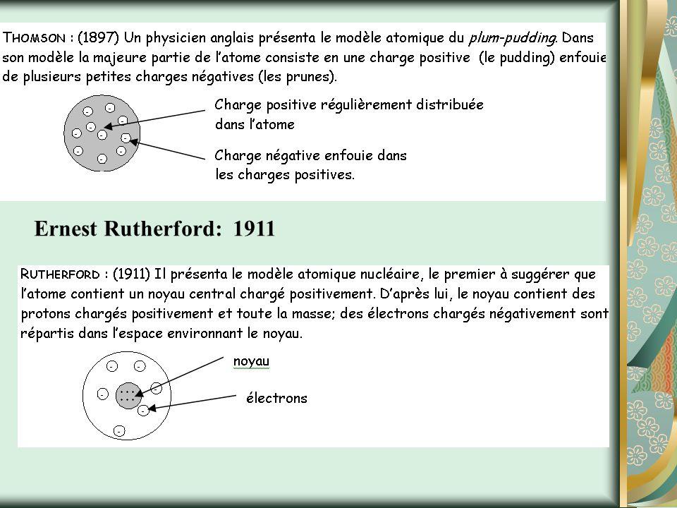 Structure Atomique Dalton : (1808) Il proposa un modèle datome sphérique solide.