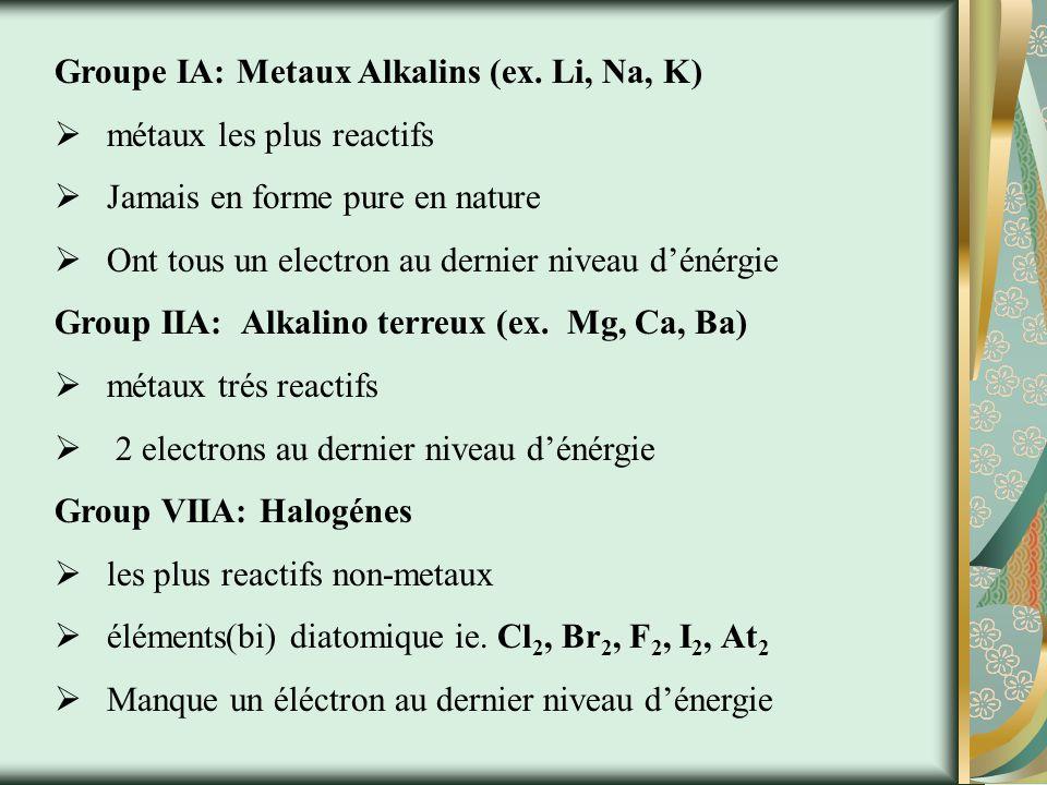 Periode: ligne horizontale dans le tableau periodique Periode 1 - 2 éléments Periode 2 - 8 éléments Period2 3 - 8 éléments Periode 4 - 18 éléments Periode 5 - 18 éléments Periode 6 - 32 éléments Periode 7 - 32 éléments