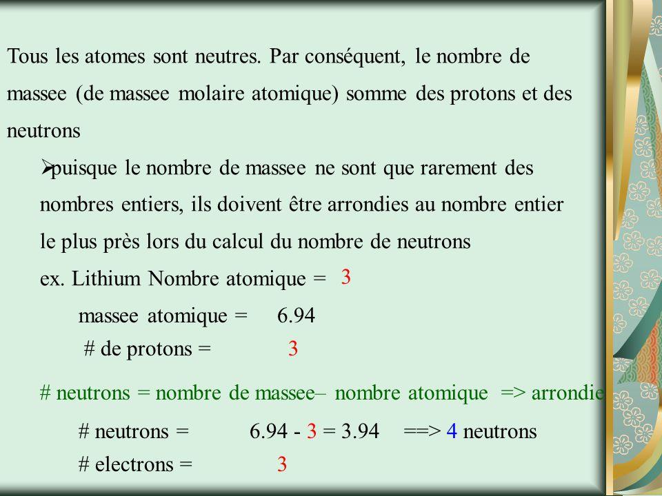 Tous les atomes sont neutres.Par conséquent, le nombre d électrons est égal au nombre de protons.