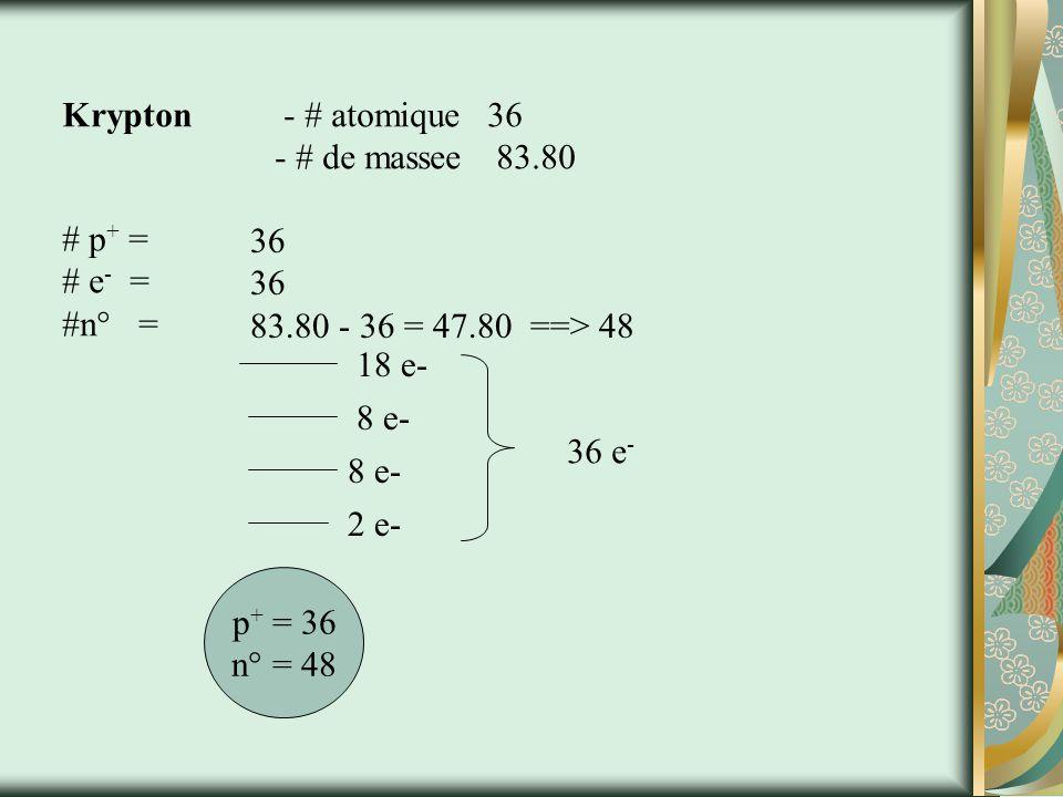 Sodium - # atomique 11 - # de massee 22.99 # p + = # e - = #n° = 11 22.99 - 11 = 11.99 ==> 12 p + = 11 n° = 12 2 e- 8 e- 1 e- 11 e -