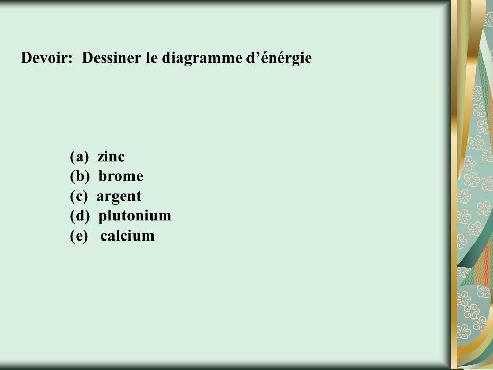Krypton - # atomique 36 - # de massee 83.80 # p + = # e - = #n° = 36 83.80 - 36 = 47.80 ==> 48 p + = 36 n° = 48 2 e- 8 e- 18 e- 36 e -