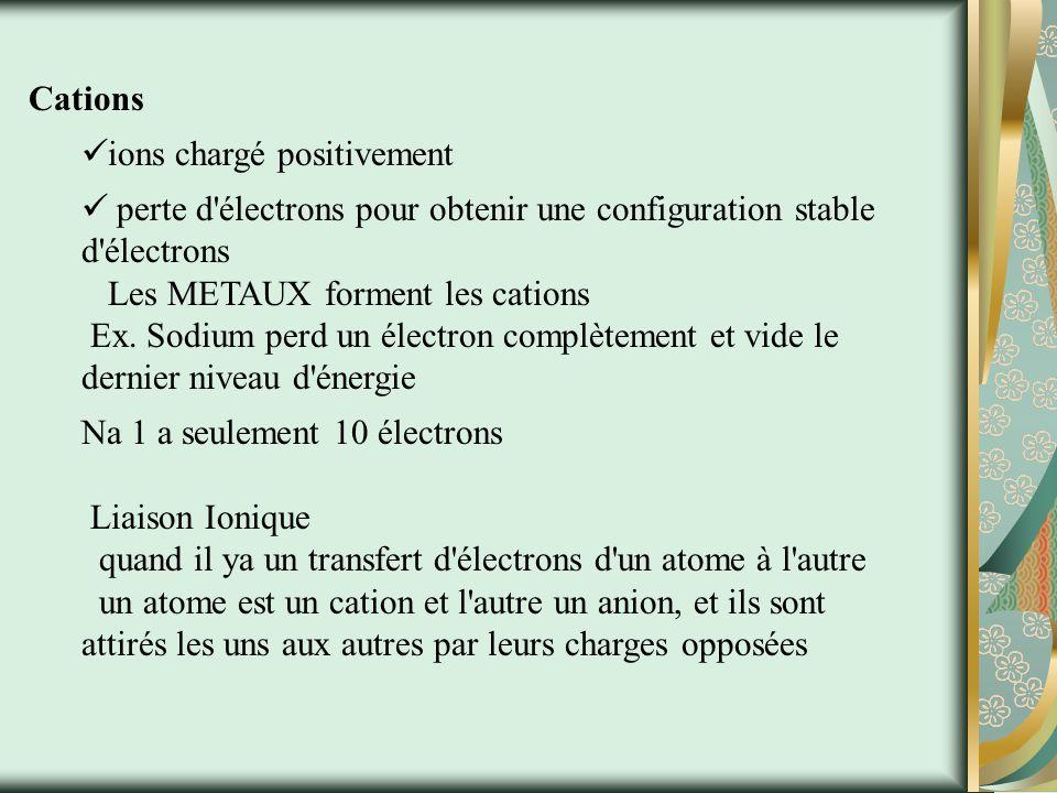 Ions Monatomique Stable: complètement rempli ou non les niveaux d énergie Ions - des atomes qui ont gagné ou perdu des électrons, afin de stabiliser leur niveau d énergie Anions les ions chargés négativement acquise électrons pour obtenir une configuration stable d électrons (plein niveau d énergie) tous ont un anion ide mettre fin à METAUX NON-forme anions Ex.