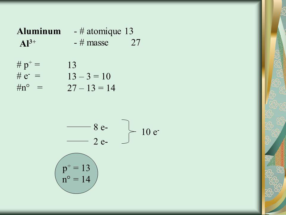 Isoéléctronique ayant la même configuration d électrons comme un gaz noble la plupart des atomes d essayer de parvenir à un état d être isoelectronique (octet règle – plein dernier niveau) ex.