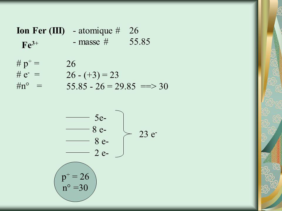 ion Cadmium - atomique # 48 - masse # 112.41 # p + = # e - = #n° = 48 48 - (+2) = 46 112.41 - 48 = 64.41 ==> 64 p + = 48 n° =64 2 e- 8 e- 46 e - 8 e- 18 e- 10 e- Cd 2+