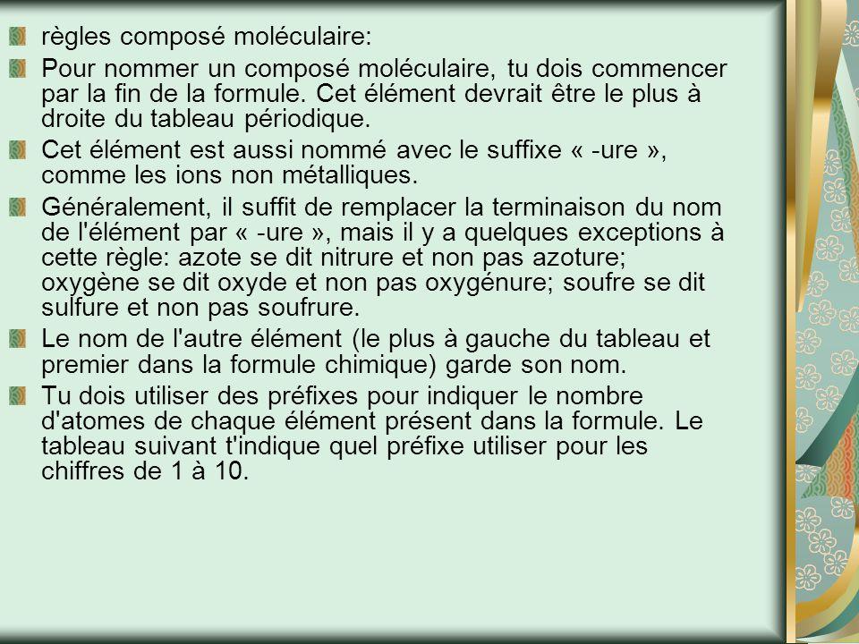 Exemples: P 4 O 10 De TETRAphosphoreDECAoxide BrH 7 bromineHEPTAhydrure de H2SH2S hydrogenSulphure d N3F8N3F8