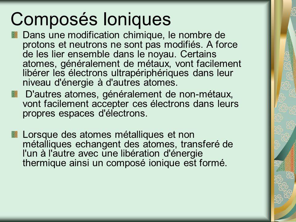 règles composé moléculaire: Pour nommer un composé moléculaire, tu dois commencer par la fin de la formule.
