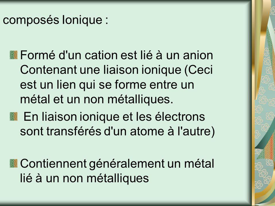 Composés Ioniques Dans une modification chimique, le nombre de protons et neutrons ne sont pas modifiés.